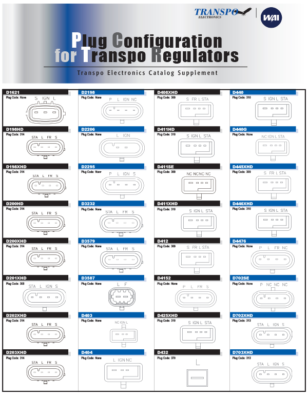 2018 Transpo Regulator Plug Supplement Specifications